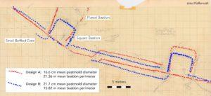Map of two palisade wall foundations at Aztalan